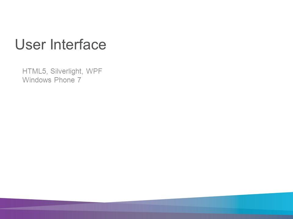 Full support inside Visual Studio 2010 Web Part Designer Project Types