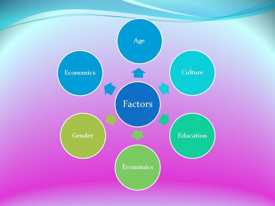 Factors AgeCultureEducationEconomicsGenderEconomics