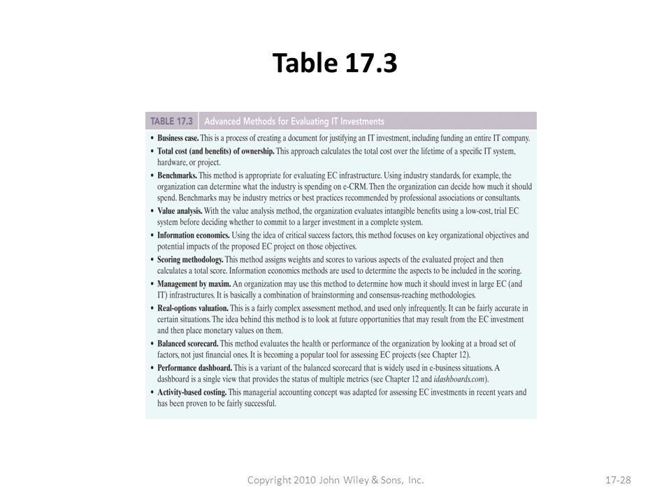 Table 17.3 Copyright 2010 John Wiley & Sons, Inc.17-28