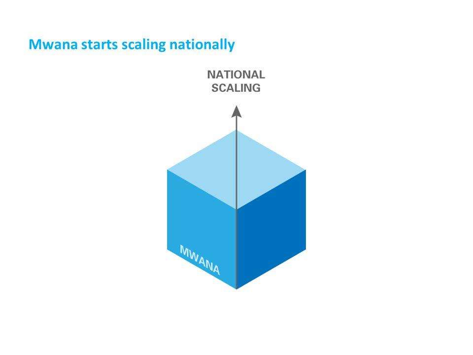 Mwana starts scaling nationally
