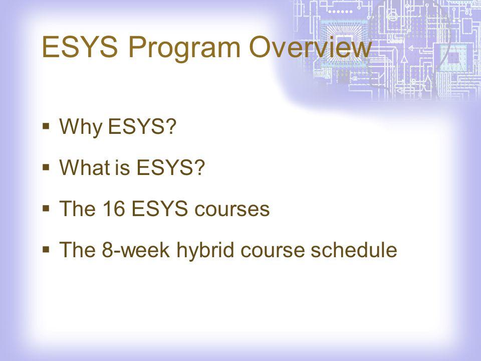 Why ESYS.
