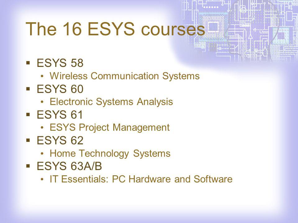 ESYS www.chabotcollege.edu/esys