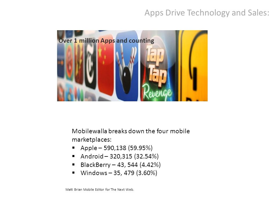 Mobilewalla breaks down the four mobile marketplaces: Apple – 590,138 (59.95%) Android – 320,315 (32.54%) BlackBerry – 43, 544 (4.42%) Windows – 35, 4