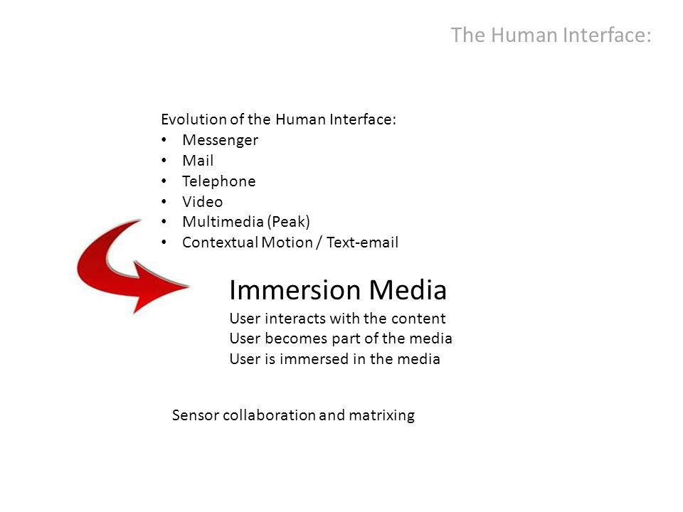 The Human Interface: Evolution of the Human Interface: Messenger Mail Telephone Video Multimedia (Peak) Contextual Motion / Text-email Immersion Media