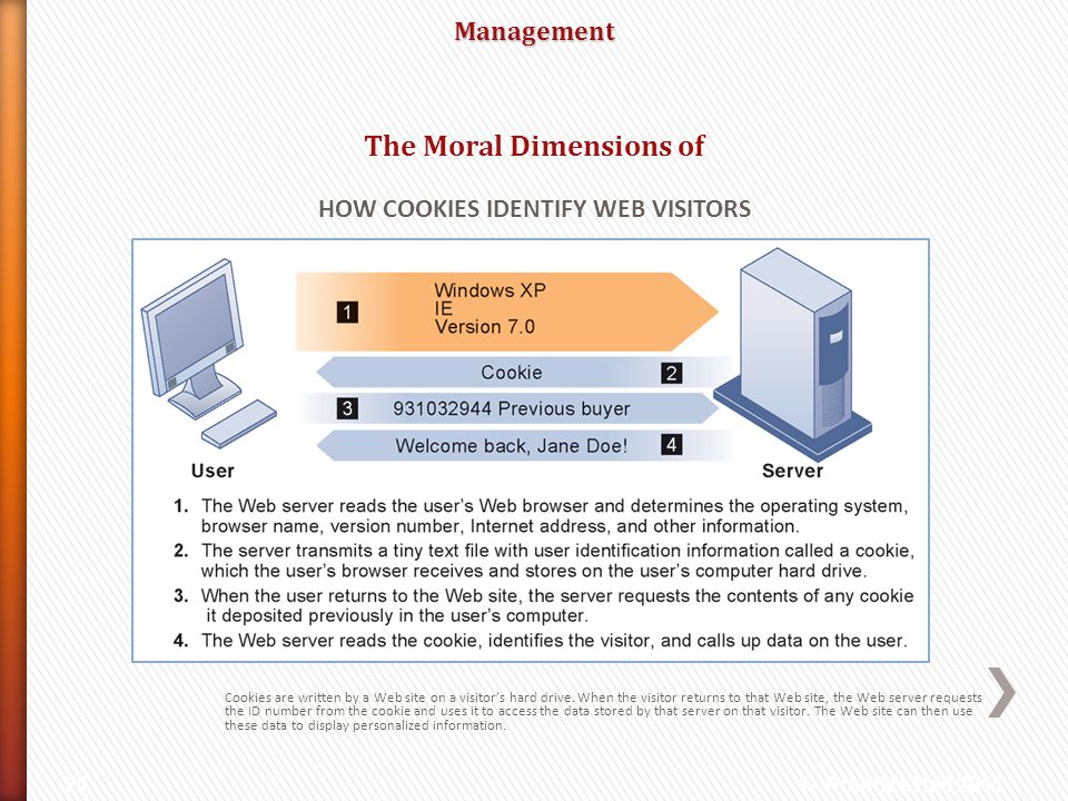 Management The Moral Dimensions of HOW COOKIES IDENTIFY WEB VISITORS Cookies are written by a Web site on a visitors hard drive. When the visitor retu