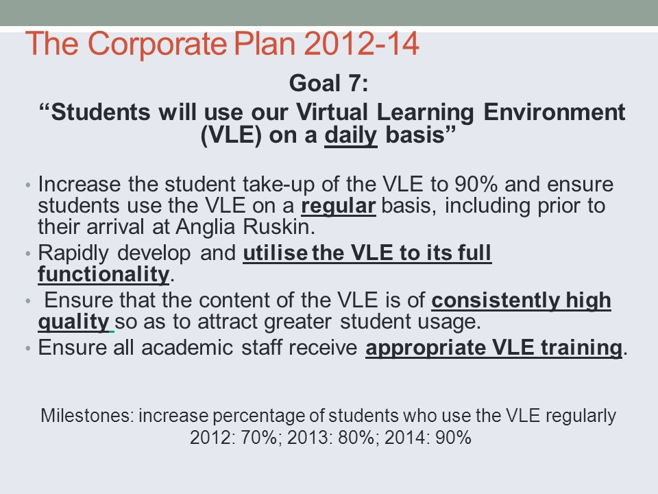 The Corporate Plan 2012-14 Goal 7: Students will use our Virtual Learning Environment (VLE) on a daily basis Increase the student take-up of the VLE t