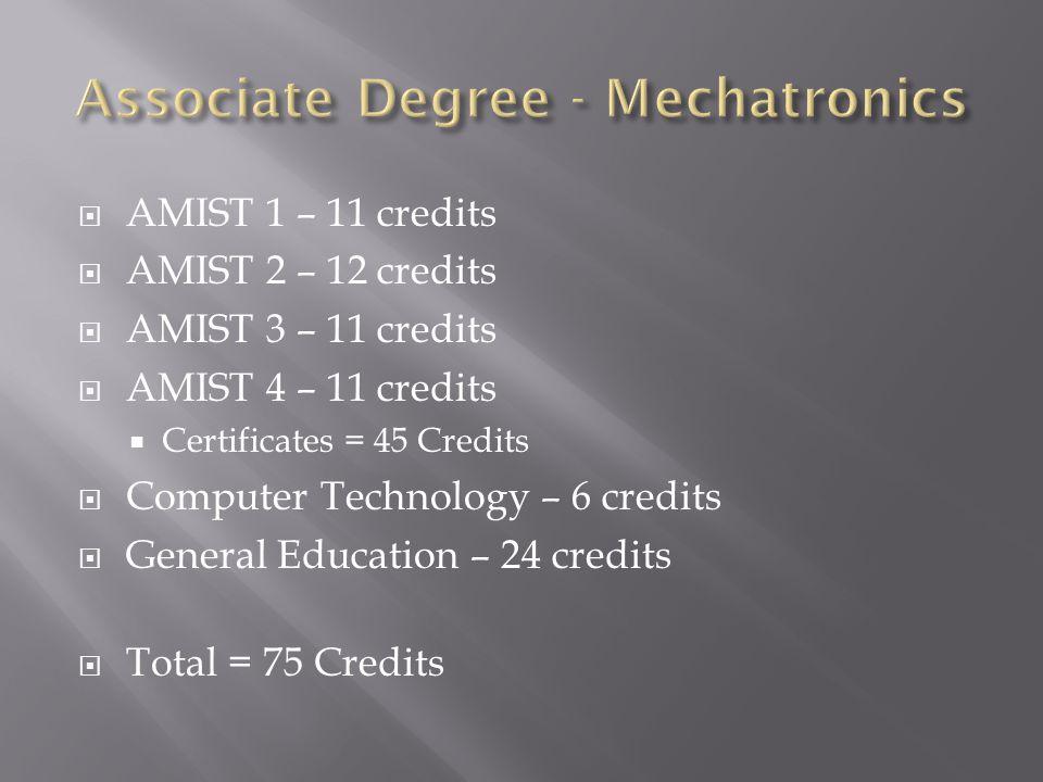 AMIST 1 – 11 credits AMIST 2 – 12 credits AMIST 3 – 11 credits AMIST 4 – 11 credits Certificates = 45 Credits Computer Technology – 6 credits General Education – 24 credits Total = 75 Credits