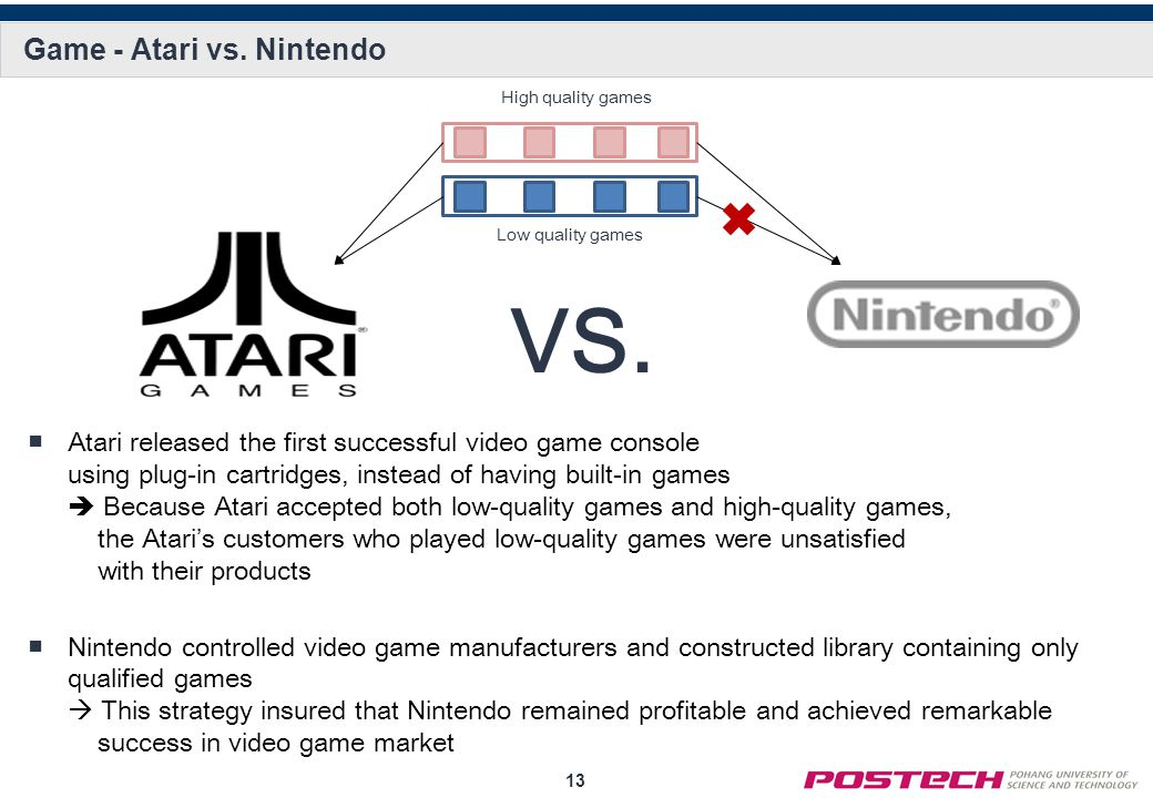13 Game - Atari vs. Nintendo Atari released the first successful video game console using plug-in cartridges, instead of having built-in games Because