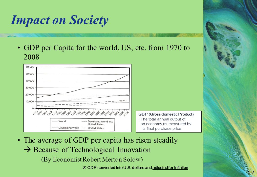 1-7 Impact on Society GDP per Capita for the world, US, etc.