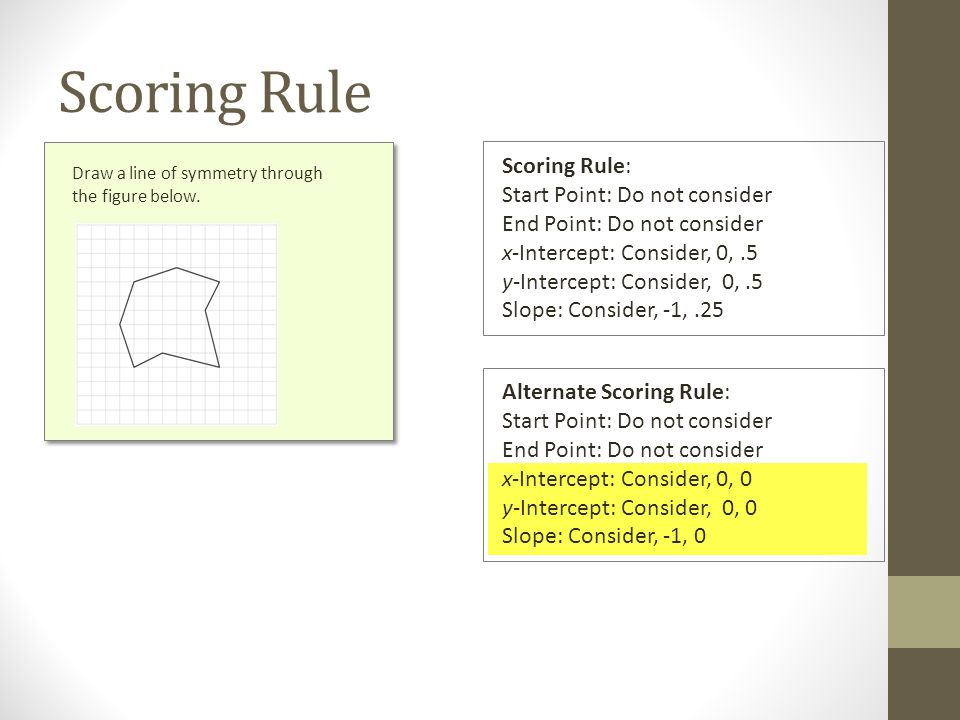 Scoring Rule Draw a line of symmetry through the figure below.