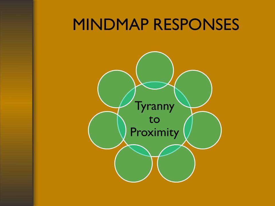 MINDMAP RESPONSES Tyranny to Proximity