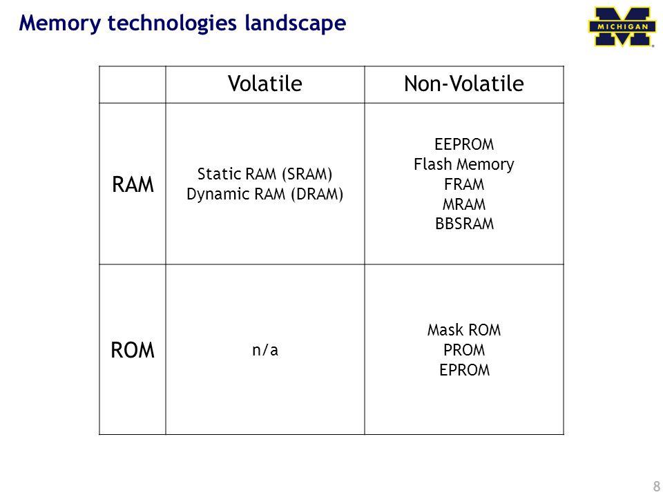 8 Memory technologies landscape VolatileNon-Volatile RAM Static RAM (SRAM) Dynamic RAM (DRAM) EEPROM Flash Memory FRAM MRAM BBSRAM ROM n/a Mask ROM PR