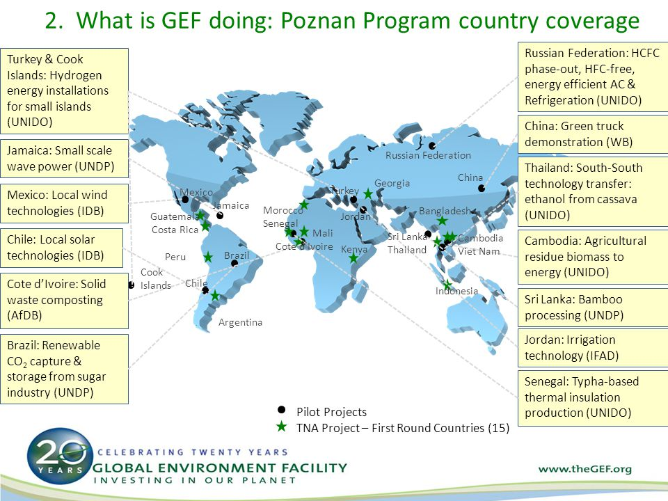 2. What is GEF doing: Poznan Program country coverage Pilot Projects TNA Project – First Round Countries (15) Turkey & Cook Islands: Hydrogen energy i
