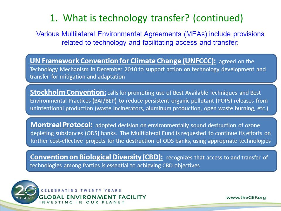 1.What is technology transfer.