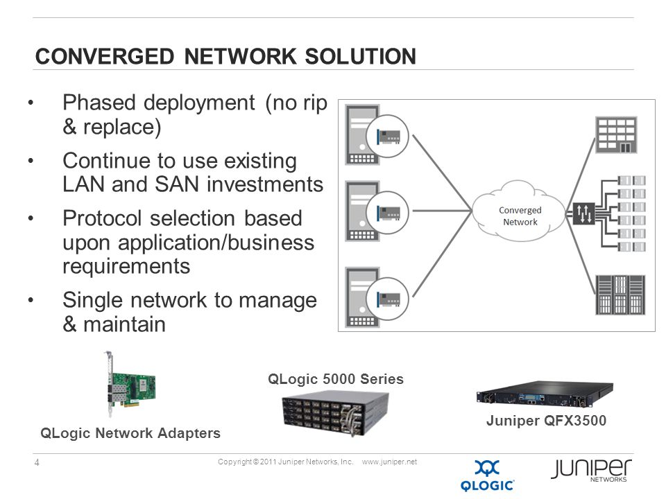 4 Copyright © 2011 Juniper Networks, Inc. www.juniper.net CONVERGED NETWORK SOLUTION Phased deployment (no rip & replace) Continue to use existing LAN