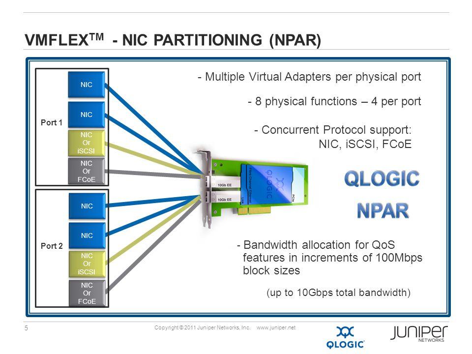 5 Copyright © 2011 Juniper Networks, Inc. www.juniper.net VMFLEX TM - NIC PARTITIONING (NPAR) - Bandwidth allocation for QoS features in increments of