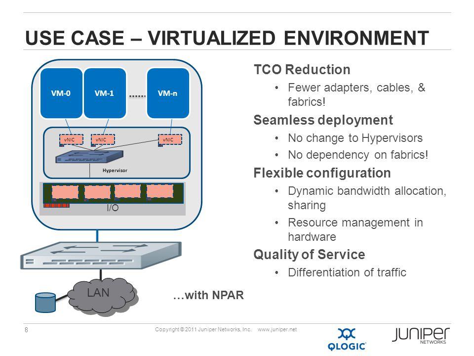 8 Copyright © 2011 Juniper Networks, Inc. www.juniper.net USE CASE – VIRTUALIZED ENVIRONMENT …with NPAR I/O LAN VM-0VM-1VM-n Hypervisor vNIC TCO Reduc