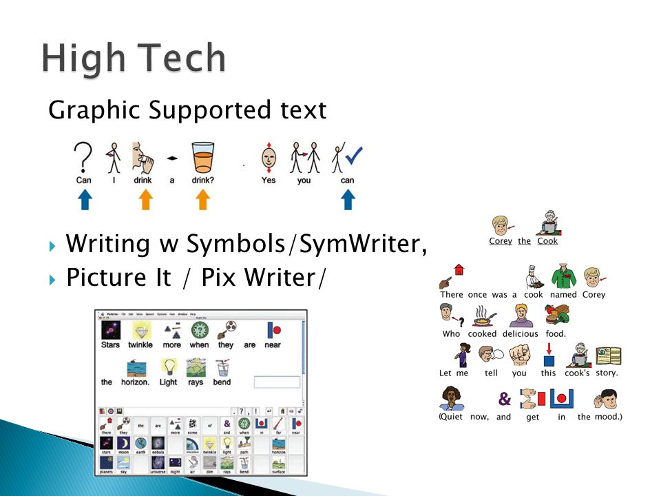 Graphic Supported text Writing w Symbols/SymWriter, Picture It / Pix Writer/