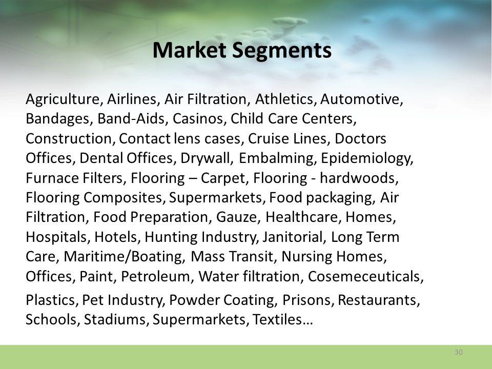 Market Segments Agriculture, Airlines, Air Filtration, Athletics, Automotive, Bandages, Band-Aids, Casinos, Child Care Centers, Construction, Contact