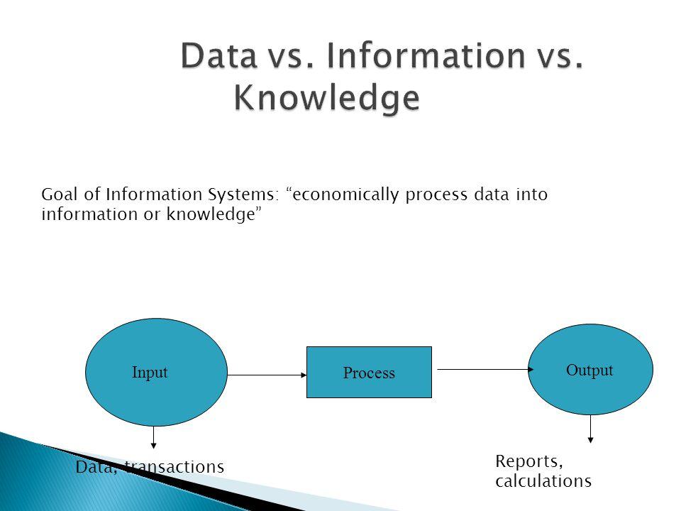Data vs. Information vs. Knowledge Data vs. Information vs.