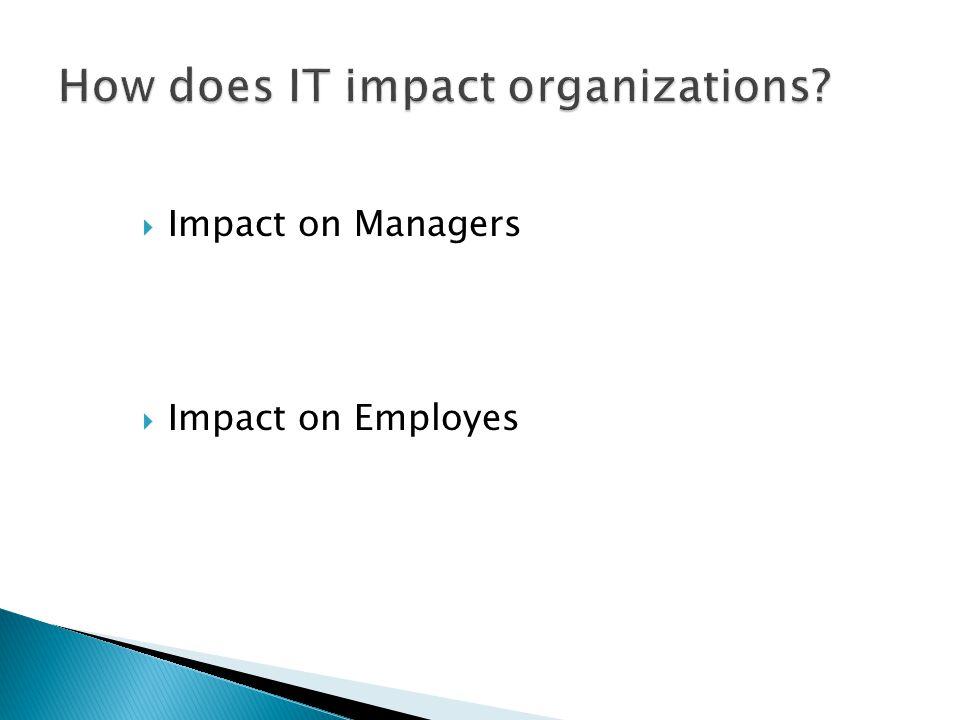 Impact on Managers Impact on Employes