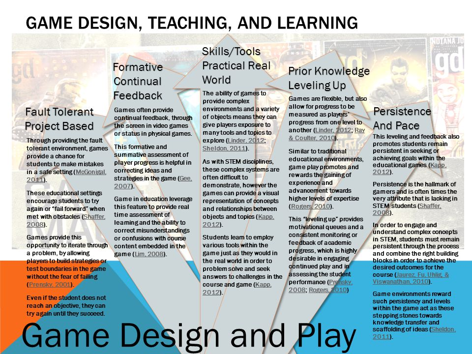GAME DESIGN, TEACHING, AND LEARNING Fault Tolerant Project Based FormativeContinualFeedback Skills/Tools Practical Real World Prior Knowledge Leveling Up Persistence And Pace Game Design and Play Through providing the fault tolerant environment, games provide a chance for students to make mistakes in a safe setting (McGonigal, 2011).McGonigal, 2011 These educational settings encourage students to try again or fail forward when met with obstacles (Shaffer, 2008).Shaffer, 2008 Games provide this opportunity to iterate through a problem, by allowing players to build strategies or test boundaries in the game without the fear of failing (Prensky, 2001).Prensky, 2001 Even if the student does not reach an objective, they can try again until they succeed.