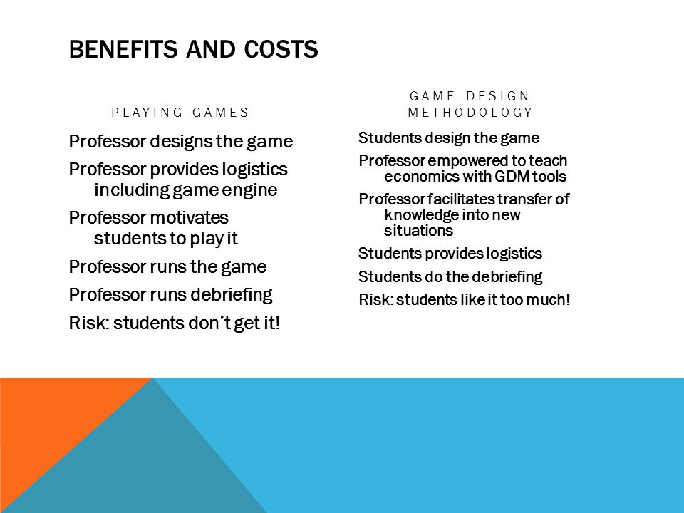 BENEFITS AND COSTS PLAYING GAMES Professor designs the game Professor provides logistics including game engine Professor motivates students to play it Professor runs the game Professor runs debriefing Risk: students dont get it.