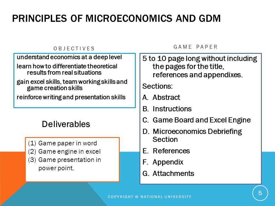 PRINCIPLES OF MICROECONOMICS AND GDM OBJECTIVES understand economics at a deep level learn how to differentiate theoretical results from real situations gain excel skills, team working skills and game creation skills reinforce writing and presentation skills GAME PAPER 5 to 10 page long without including the pages for the title, references and appendixes.
