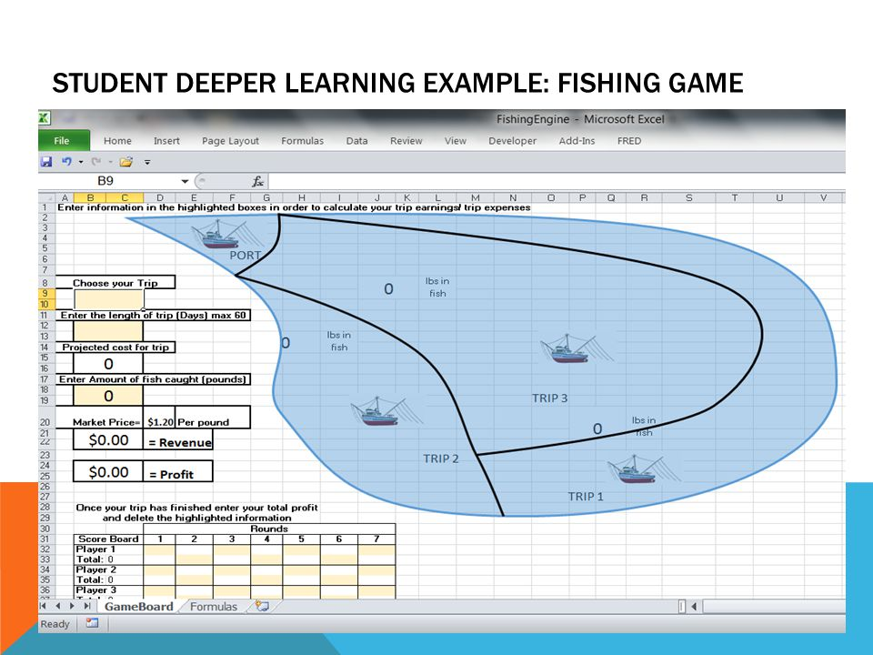STUDENT DEEPER LEARNING EXAMPLE: FISHING GAME