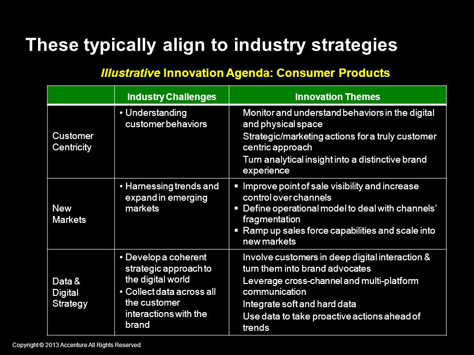These typically align to industry strategies Industry ChallengesInnovation Themes Customer Centricity Understanding customer behaviors Monitor and understand behaviors in the digital and physical space Strategic/marketing actions for a truly customer centric approach Turn analytical insight into a distinctive brand experience New Markets Harnessing trends and expand in emerging markets Improve point of sale visibility and increase control over channels Define operational model to deal with channels fragmentation Ramp up sales force capabilities and scale into new markets Data & Digital Strategy Develop a coherent strategic approach to the digital world Collect data across all the customer interactions with the brand Involve customers in deep digital interaction & turn them into brand advocates Leverage cross-channel and multi-platform communication Integrate soft and hard data Use data to take proactive actions ahead of trends Illustrative Innovation Agenda: Consumer Products Copyright © 2013 Accenture All Rights Reserved