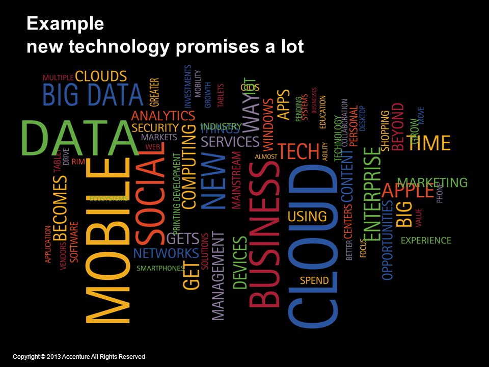 Example new technology promises a lot Copyright © 2013 Accenture All Rights Reserved
