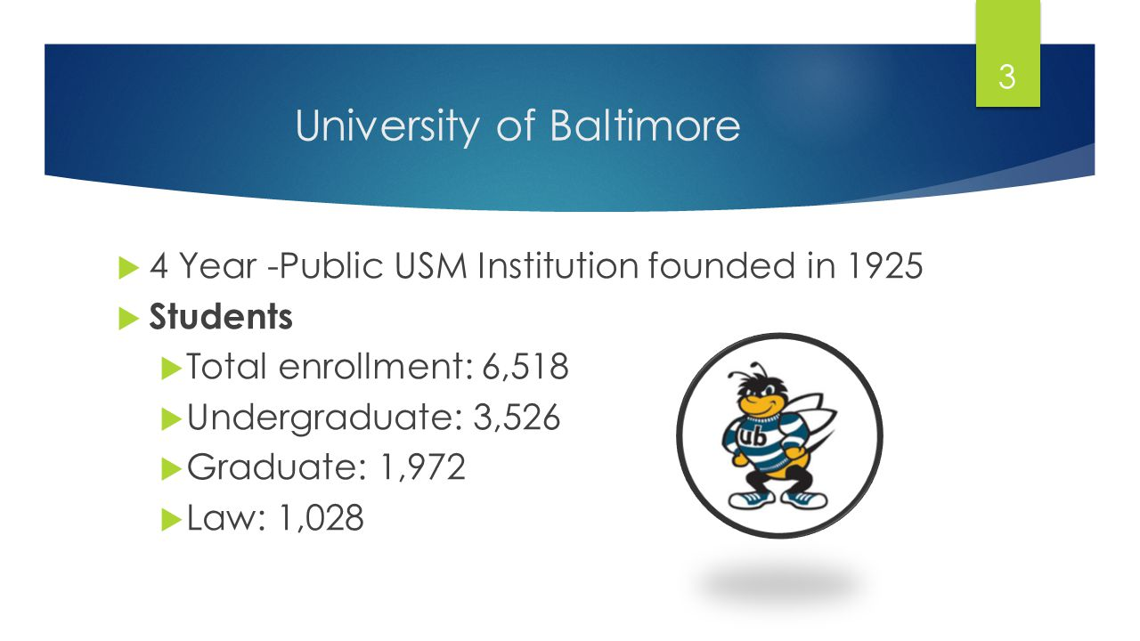 University of Baltimore 4 Year -Public USM Institution founded in 1925 Students Total enrollment: 6,518 Undergraduate: 3,526 Graduate: 1,972 Law: 1,02