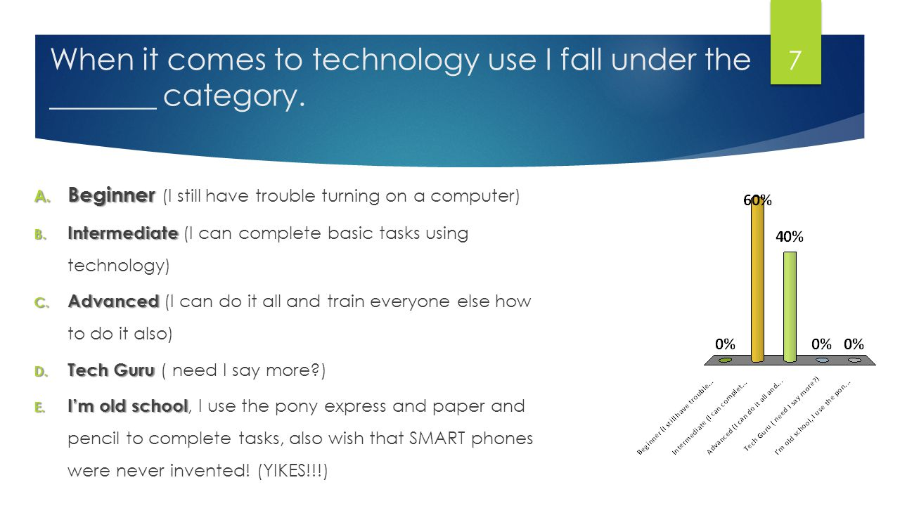 When it comes to technology use I fall under the _______ category.
