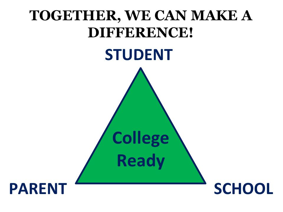 STUDENT SCHOOLPARENT College Ready TOGETHER, WE CAN MAKE A DIFFERENCE!
