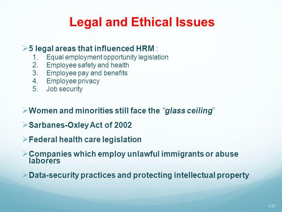 Legal and Ethical Issues 5 legal areas that influenced HRM : 1. Equal employment opportunity legislation 2. Employee safety and health 3. Employee pay
