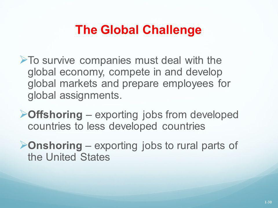 The Global Challenge To survive companies must deal with the global economy, compete in and develop global markets and prepare employees for global as
