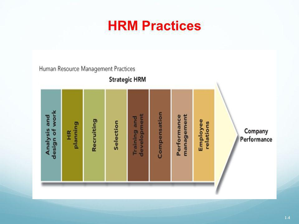 Meeting 4 Competitive Challenges Through HRM Practices HRM practices that help companies deal with the four competitive challenges can be grouped into four dimensions: 1.