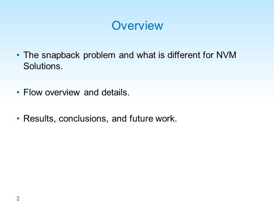 3 Snapback problem Five regions of device operation: –Cutoff, linear, saturation.