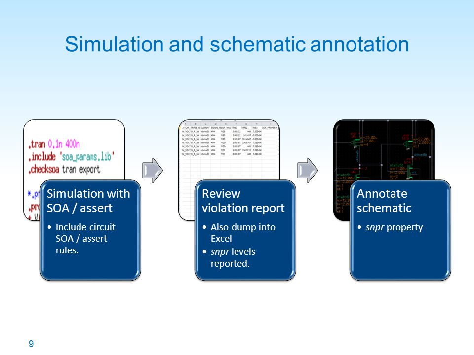 10 Layout and physical verification Snapback risk parameter generates recognition layer in pcell.