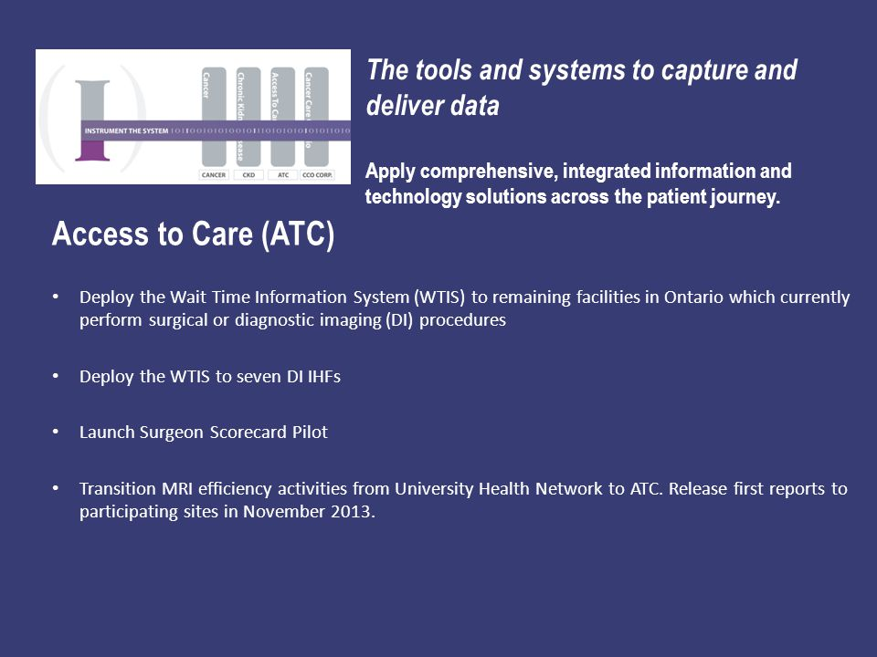 The tools and systems to capture and deliver data Apply comprehensive, integrated information and technology solutions across the patient journey.