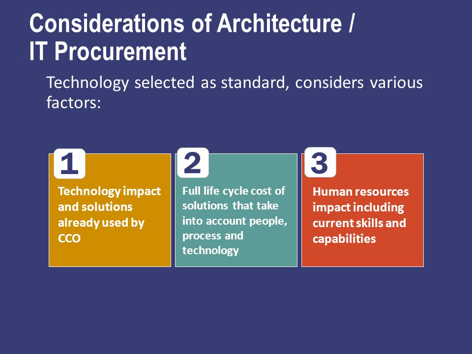 Considerations of Architecture / IT Procurement Technology selected as standard, considers various factors: Technology impact and solutions already used by CCO Full life cycle cost of solutions that take into account people, process and technology Human resources impact including current skills and capabilities 1 2 3
