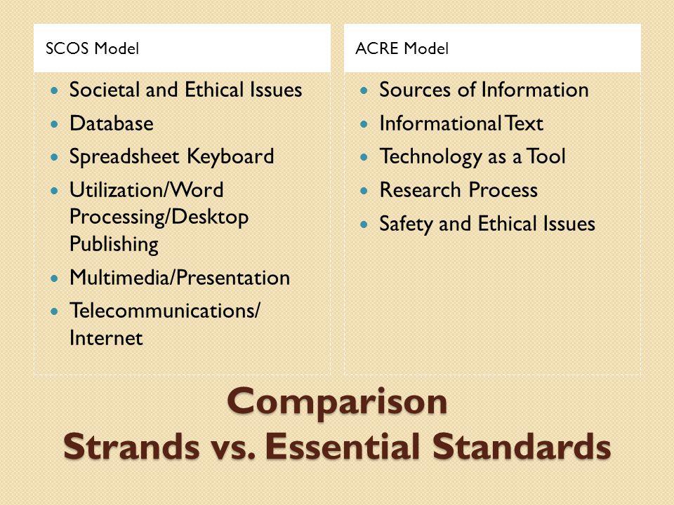 Comparison Strands vs.