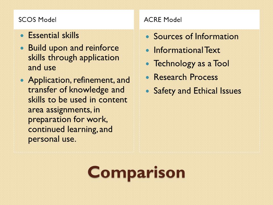 Comparison SCOS ModelACRE Model Essential skills Build upon and reinforce skills through application and use Application, refinement, and transfer of knowledge and skills to be used in content area assignments, in preparation for work, continued learning, and personal use.