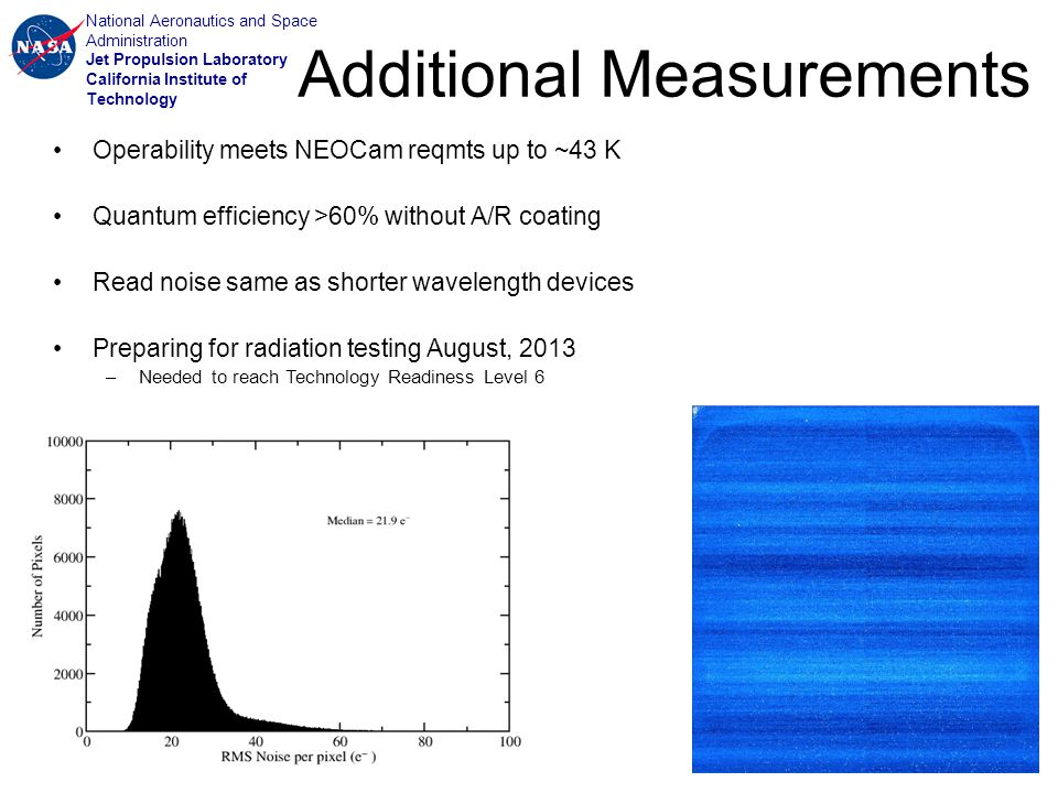 National Aeronautics and Space Administration Jet Propulsion Laboratory California Institute of Technology Additional Measurements Operability meets NEOCam reqmts up to ~43 K Quantum efficiency >60% without A/R coating Read noise same as shorter wavelength devices Preparing for radiation testing August, 2013 –Needed to reach Technology Readiness Level 6