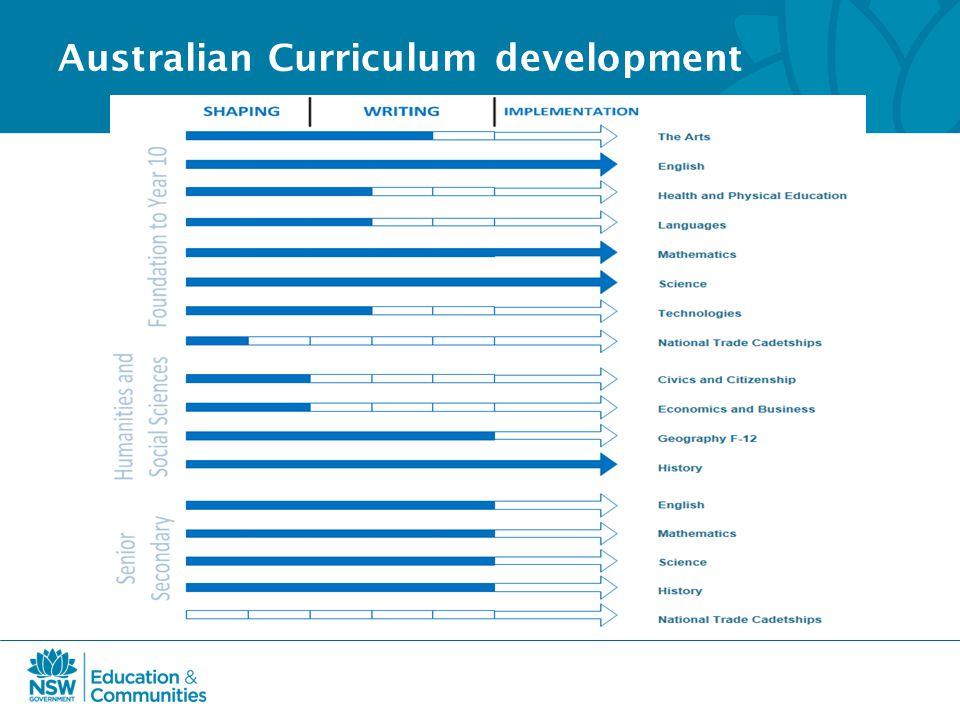 Australian Curriculum development