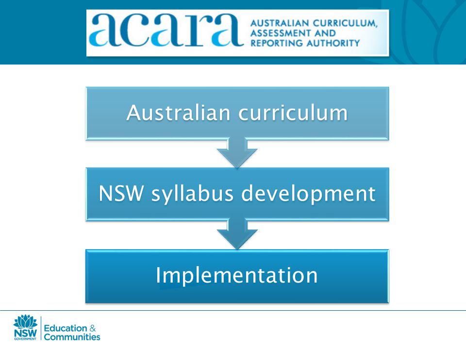 Implementation NSW syllabus development Australian curriculum