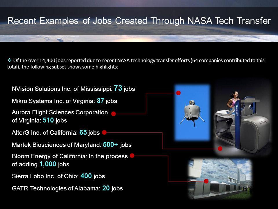 NVision Solutions Inc. of Mississippi: 73 jobs Mikro Systems Inc. of Virginia: 37 jobs Aurora Flight Sciences Corporation of Virginia: 510 jobs AlterG