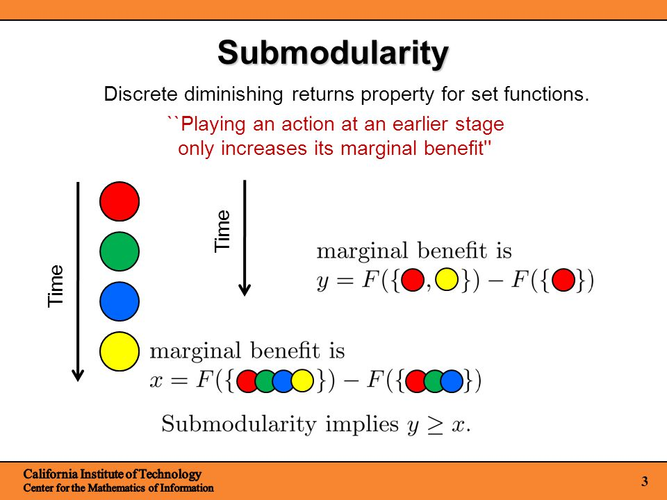 3 Submodularity Time Discrete diminishing returns property for set functions.