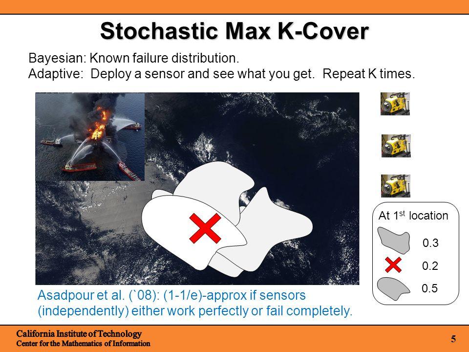 5 Stochastic Max K-Cover Asadpour et al.