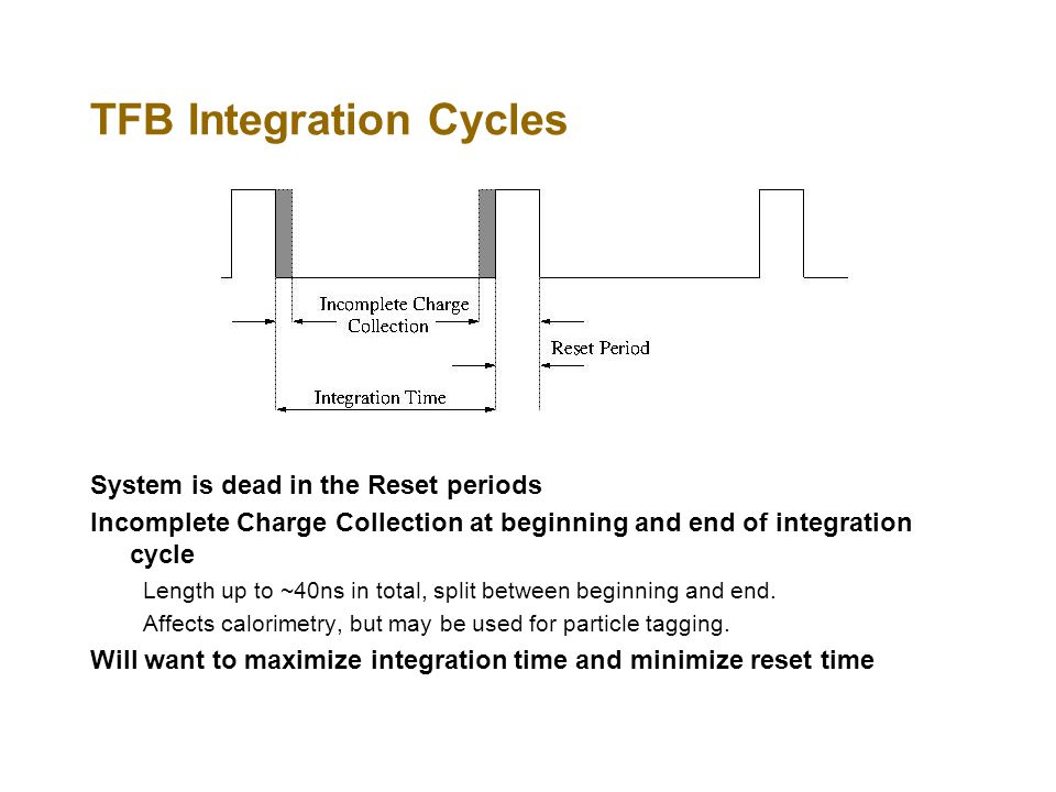 TFB Integration Cycles System is dead in the Reset periods Incomplete Charge Collection at beginning and end of integration cycle Length up to ~40ns i